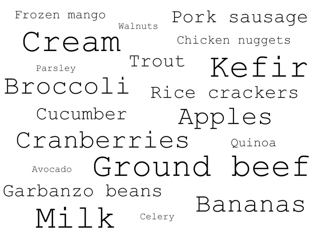 List of organic grocery items